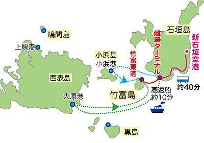 竹富島のアクセス